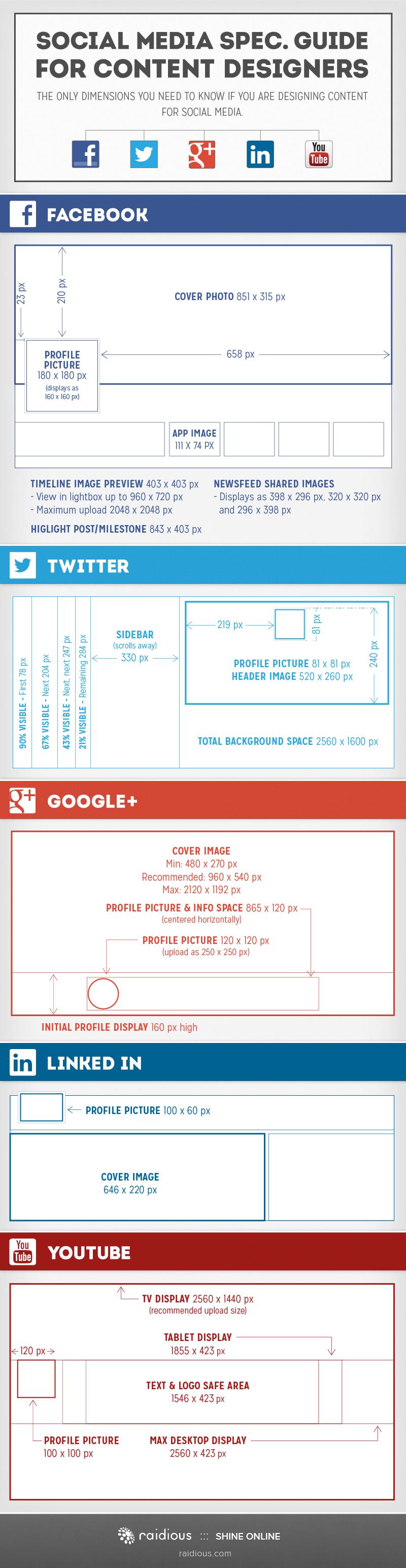 Social Media Grafik Größen Dimensionen Infografik