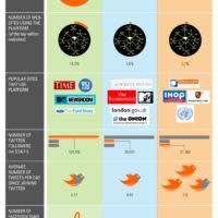 CMS Vergleich Wordpress Drupal Joomla
